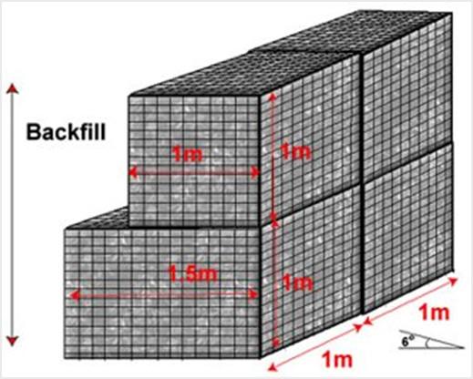 gabion zid2